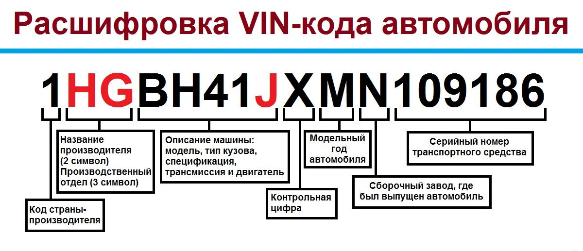 Вин код